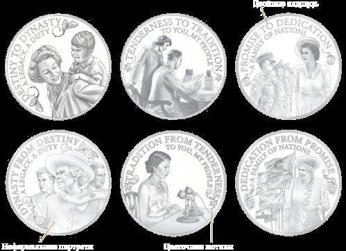 """Монеты серии """"От принцессы к королеве"""""""