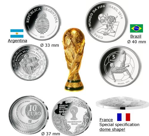 Монеты успешных народов на Чемпионате FIFA 2014