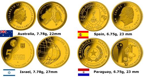 Золотые монеты самых футбольных стран