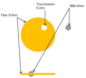 France Gold Coin Schema